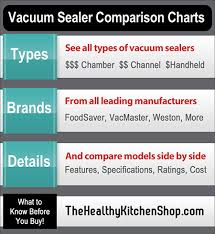Vacuum Sealer Reviews Comparison Chart With Buying Guide Tips