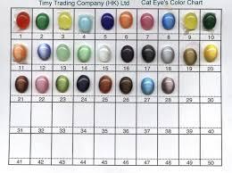Cat Eye Color Chart