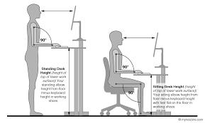 full size of computer desk fascinating computerk ergonomics image concept posture stand up diagram standing