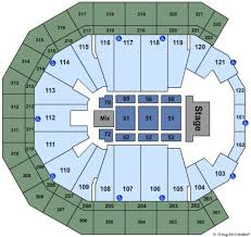Pinnacle Bank Arena Tickets Pinnacle Bank Arena In Lincoln