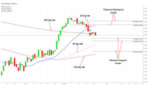 Silver Trapped Between The Bulls And Bears Seeking Alpha