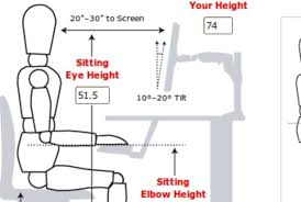 pictures gallery of popular of ergonomic standing desk setup this diagram shows the beautiful standing desk ergonomics diagram