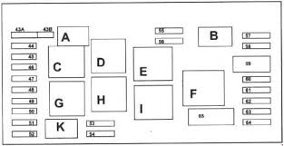 mercedes w463 fuse box diagram mercedes benz g class w463 fuse box diagram