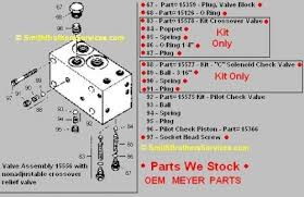meyer snow plow wiring diagram e60 wiring diagram western unimount wiring diagram dodge nodasystech 15726 meyer e60