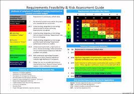 Construction Risk Assessment Template - Template Update234.com ...