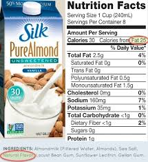 silk unsweetened almond milk nutrition facts besto throughout in nutrition label for almond milk
