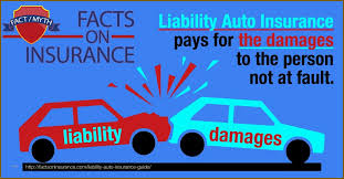 Liability Car Insurance Quote Delectable Non Owner Car Insurance Quote Elegant Basic Liability Auto Insurance