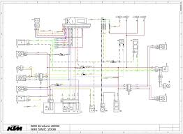 trail tech vapor wiring diagram trail image wiring trail tech vector install on a 08 ktm 690 enduro on trail tech vapor wiring diagram