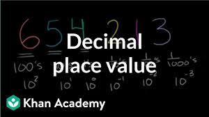 3 Digit Place Value Chart Decimal Place Value Video Decimals Khan Academy