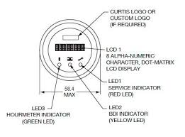 discharge indicator led panel mount battery 12 15 vdc discharge indicator led panel mount battery 12 15 vdc max