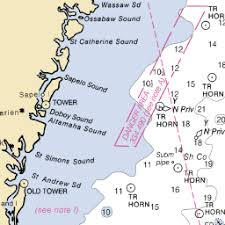 Tide Chart For Mayport Florida Northeast Fl Florida Tides Weather Coastal News And