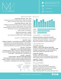 Cool Resumes Interior Design Google Search Mystyle Resume Examples