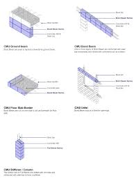Concrete Block Weight Chart Concrete Block Zenbes Malaysia