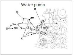 ac control wiring diagram for 2005 kia spectra fixya location of the thermostat water pump on a 2005 kia spectra