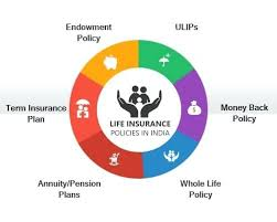 Whole Life Insurance Policy Quotes Quotes On Life Insurance Policies Inspiration Life Insurance Policy Quote