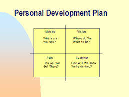 Ethans Personal Development Plan Establishing Your Personal