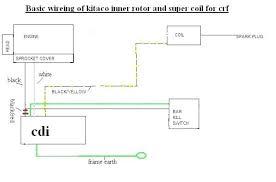baja 50cc wiring diagram mncenterfornursing com baja 50cc wiring diagram quad wiring diagram wiring diagram diagrams wiring diagram quad wiring wiring diagram