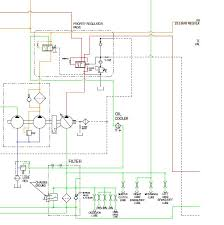 9280 case wiring schematic 9280 automotive wiring diagrams 9380 cih tractor wiring diagram 9380 home wiring diagrams
