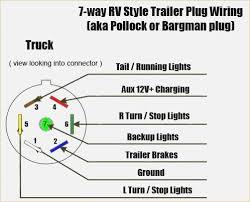 5 way plug wiring diagram wiring diagrams schematics 5 Wire Trailer Wiring Diagram trailer plug wiring diagram 5 way davehaynes me 5 way switch stratocaster 5 way