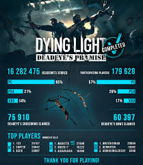 Dying Light Part 21