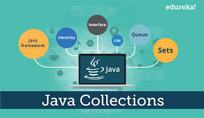 Net Framework Hierarchy Chart Java Collections Framework Collections In Java With