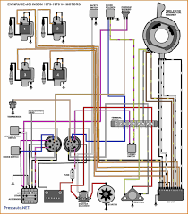 print wiring diagram johnson outboard motor joescablecar com outboard motor wiring diagrams at Boat Motor Wiring Diagram