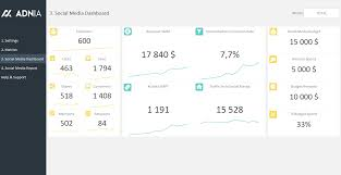 social media dashboard social media kpi template adnia solutions