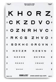 Sloan Letter Translucent 10 Eye Chart 20 100 20 16