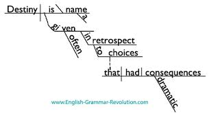 Grammar Quotes Delectable J K Rowling Quotes Diagrammed
