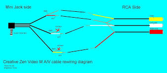 mm jack wiring diagram wiring diagrams online stereo jack socket wiring diagram wirdig