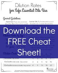 Essential Oils Dilution Rates Free Printable Gift Ideas