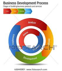 Chart Services Business Development Process Building Products And Services