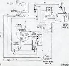 wiring diagram for washing machine motor wiring similiar tag washing machine repair diagrams keywords on wiring diagram for washing machine motor