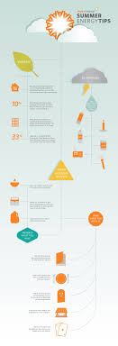 Infographic: Stay Cool with Summer Energy Saving Tips