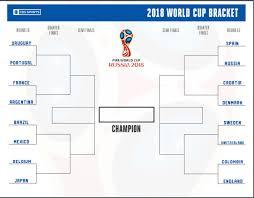 World Cup 2018 Playoff Bracket Printable Luckypere