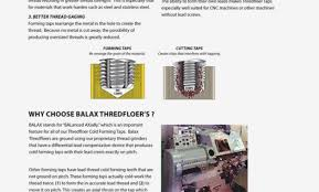 19 Accurate Balax Thread Gages