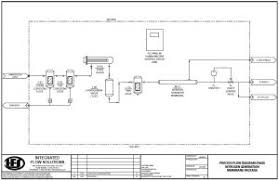 Tyre Manufacturing Process Flow Chart Pdf How Is Nitrogen Gas N2 Produced For Industrial Purposes