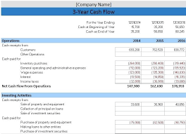 balance sheet income statement cash flow template excel template balance sheet income statement cash flow template a excel