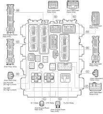 2008 toyota yaris fuse box diagram image details 2008 toyota yaris fuse box diagram