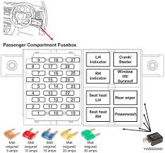 400 amp fuse box fuse box for mg zr fuse printable wiring diagram database rover 400 45 mg zs fuses