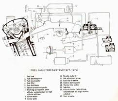 bmw m10 engine diagram bmw m engine diagram bmw wiring diagrams bmw i parts drawings and tech tips page fuel injection system diagram for 1977 79 models