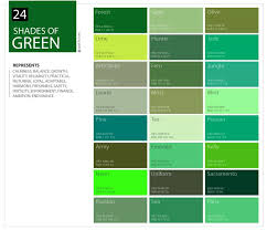 Shades Of Green In 2019 Green Color Chart Green Colour