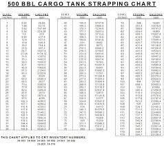 Strapping Chart 46 Rigorous 400 Bbl Tank Chart