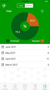 Food Waste Chart Cogzum Food Waste App Waste Chart Eco Warrior Princess