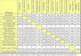 Workmans Comp Settlement Chart World Of Reference