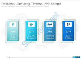 Marketing Timeline Template | Ophion.co