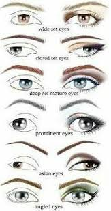 however if you apply eye makeup diffely and think it looks great it probably does these are just guidelines and if you re happy with the way you re