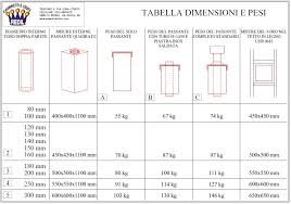 Formati Brochure Misure Brochure Colonna Porta Lavatrice