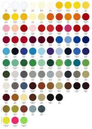 Omni Color Chart Reinforced Plastic Fiberglass Custom