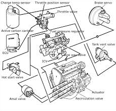 opel corsa b engine diagram opel wiring diagrams